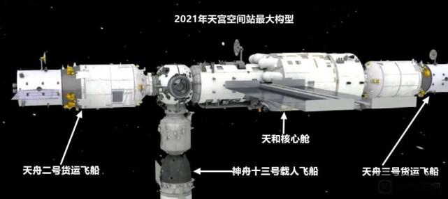 已确定!神舟十三号16日0时23分发射,空间站将迎首位女航天员