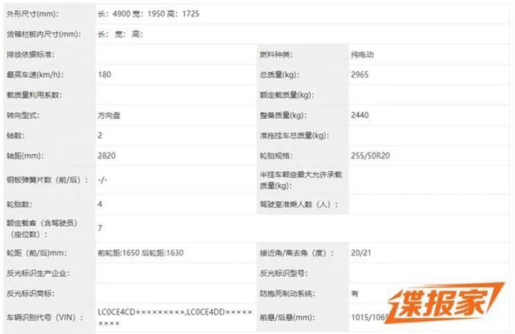 「汽车V报」宝骏Valli定制版车型官图发布;全新雷克萨斯LX 600正式亮相-20211014-VDGER