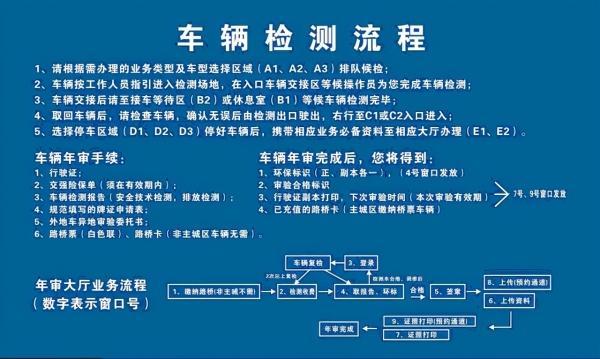 电子保单怎么审车(2021车险都是电子保单吗)