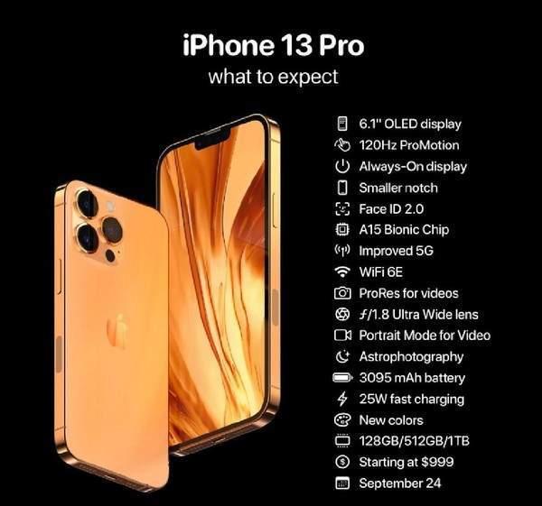 苹果iPhone 13发布日期、规格等最新消息