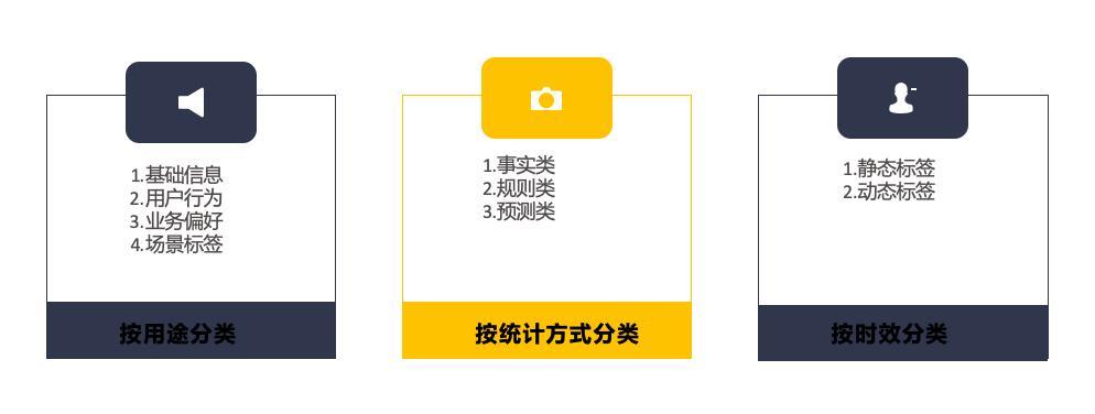 网络标签是什么意思(带标签是什么意思)插图(1)