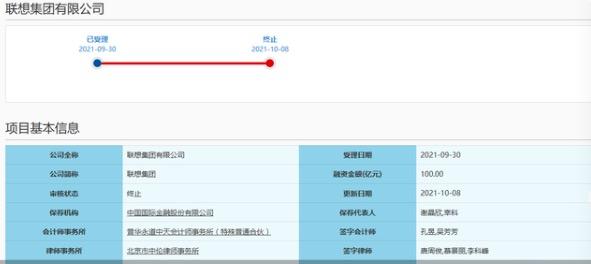 IPO获受理仅8天,联想集团终止科创板上市