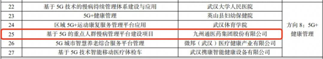 九州通5G+医疗健康项目入选国家试点