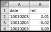 R语言金融分析与建模:R和Excel的交互