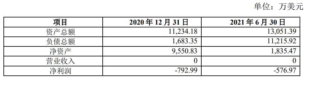 贝达药业拟斥资8000万美元认购Xcovery公司F轮优先股