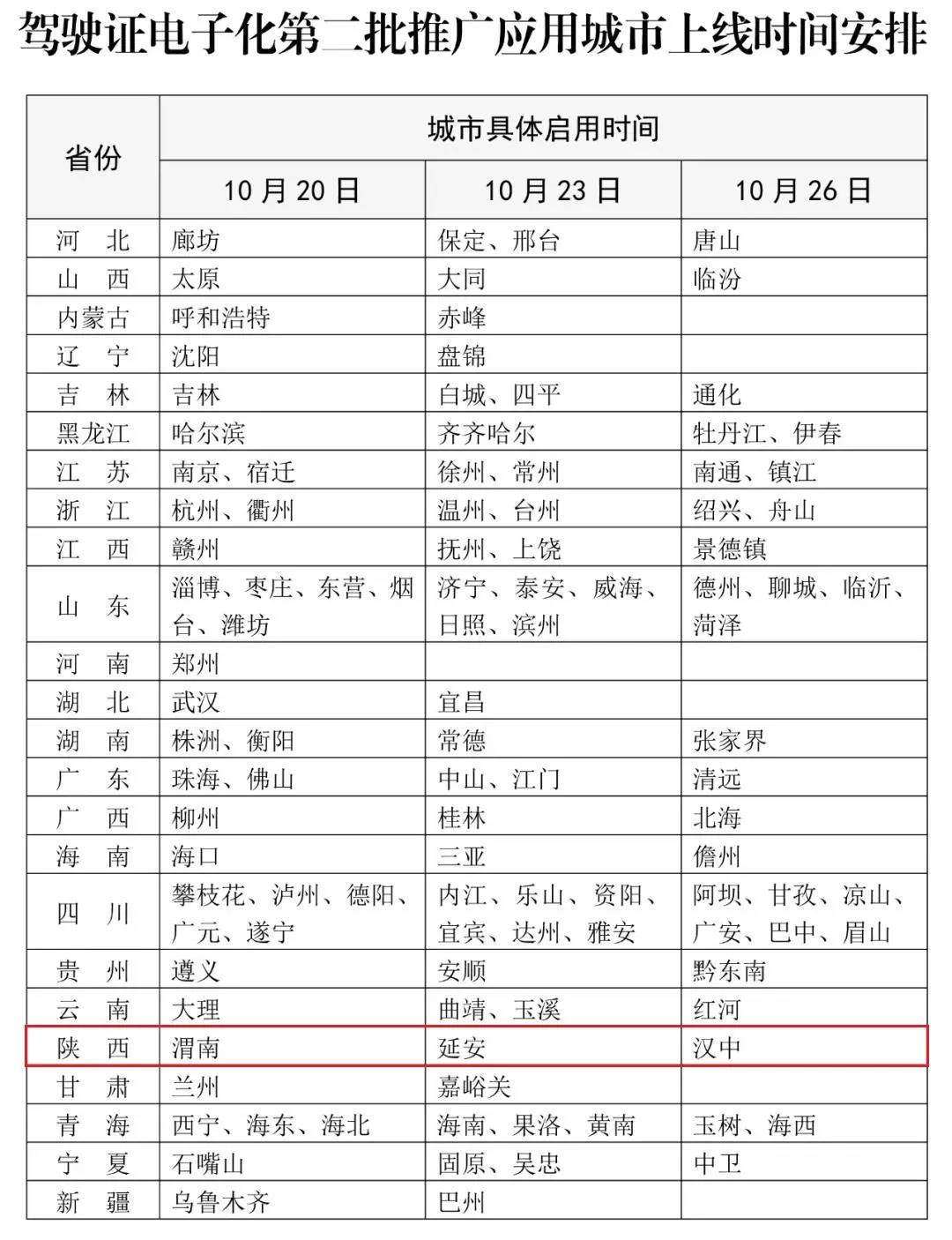 10月26日起 汉中将启用电子驾驶证