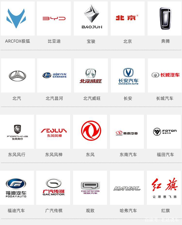 各种汽车标志,你又能认识多少?